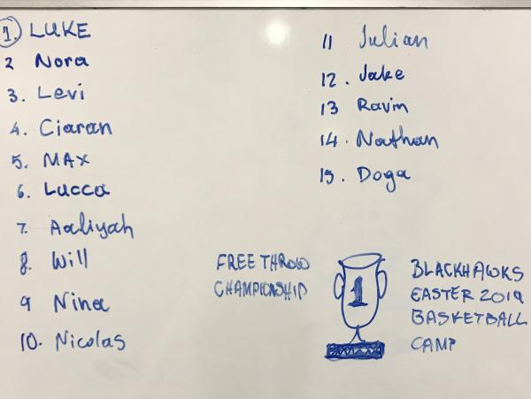 Free Throw championship results